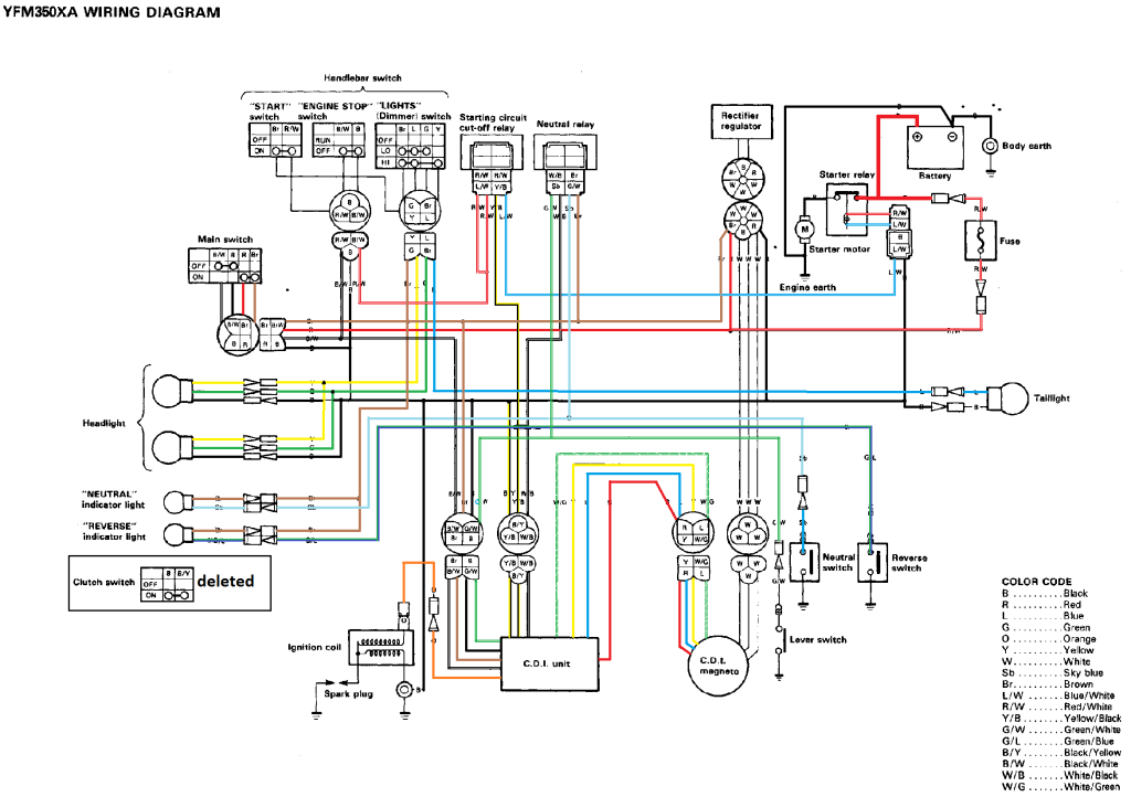 Diagram Diagram 1971 Yamaha Wiring Diagram Full Version Hd